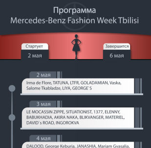 Программа Mercedes-Benz Fashion Week Tbilisi 2019